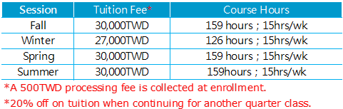 fees hours ENG 126hrs